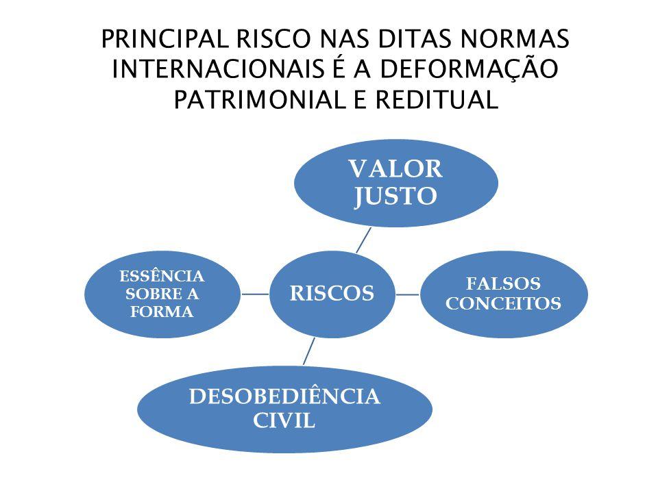 PRINCIPAL RISCO NAS DITAS NORMAS INTERNACIONAIS É A DEFORMAÇÃO PATRIMONIAL E REDITUAL