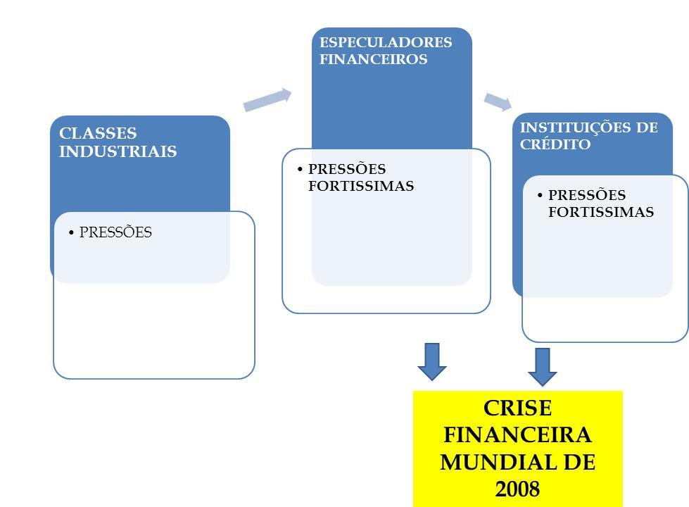CRISE FINANCEIRA MUNDIAL DE 2008