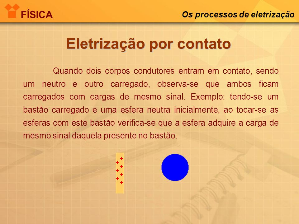 Eletrização por contato