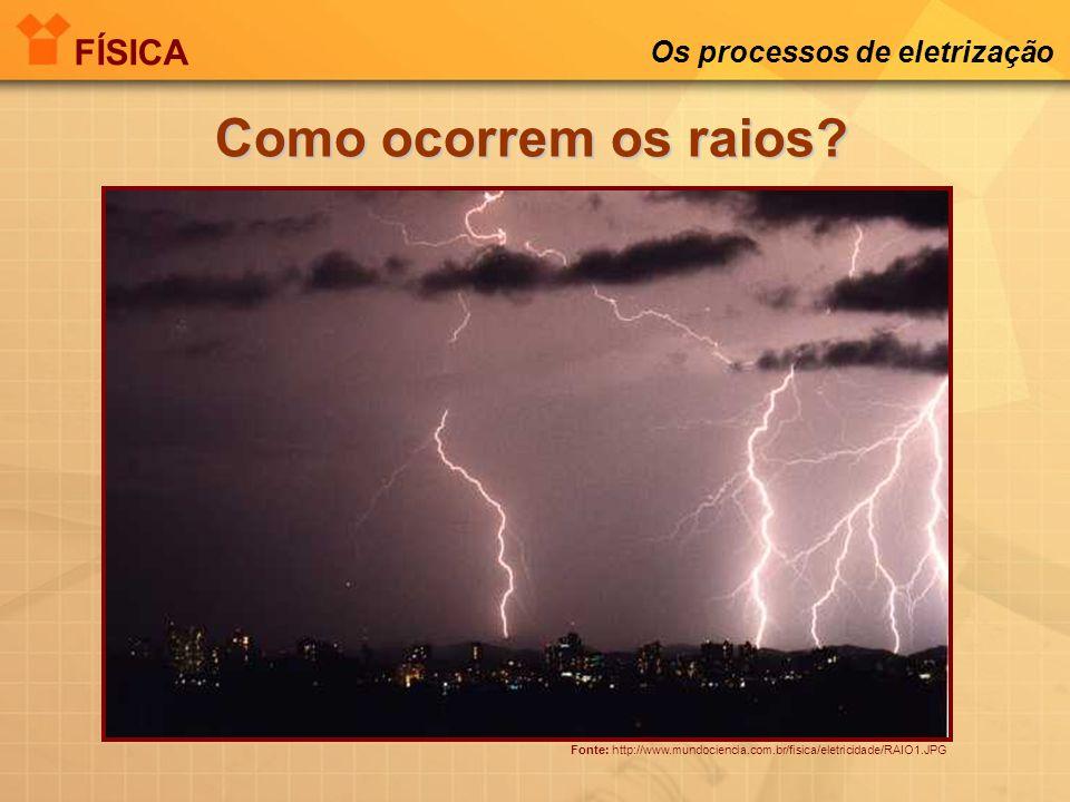 Como ocorrem os raios FÍSICA Os processos de eletrização