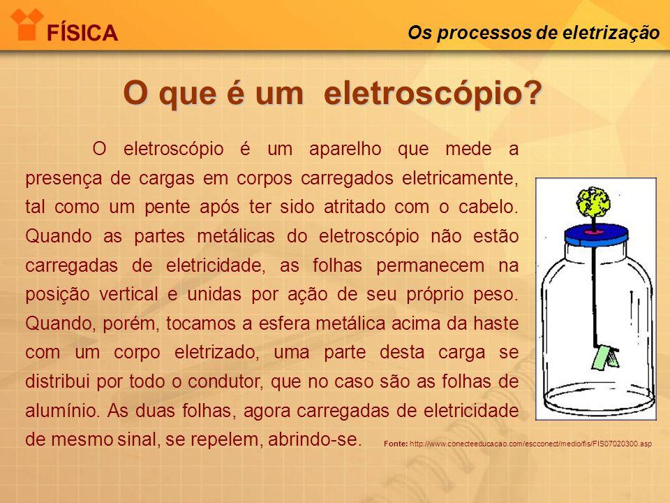 O que é um eletroscópio FÍSICA Os processos de eletrização