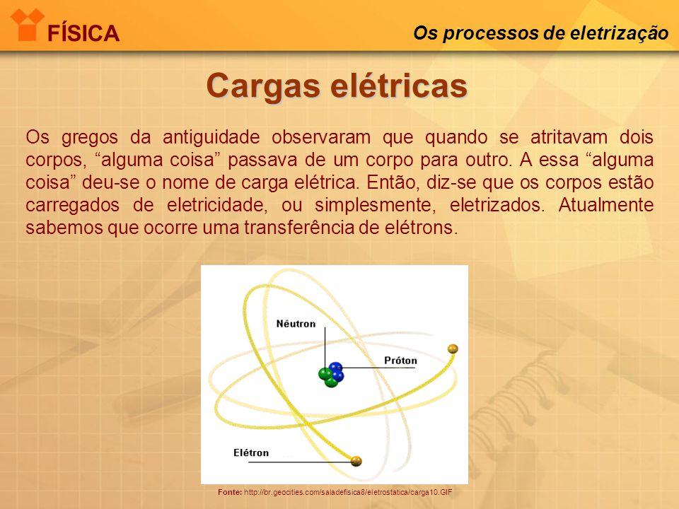Cargas elétricas FÍSICA Os processos de eletrização