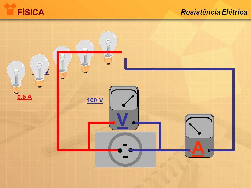 FÍSICA Resistência Elétrica 100 V A V 100 V 0,5 A