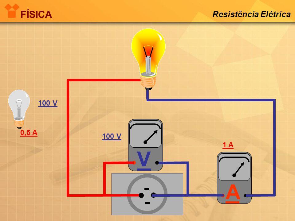 FÍSICA Resistência Elétrica A 100 V V 0,5 A 100 V 1 A
