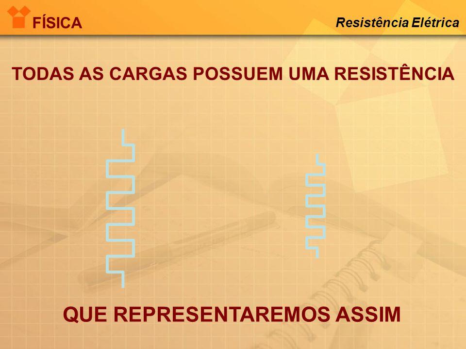 TODAS AS CARGAS POSSUEM UMA RESISTÊNCIA QUE REPRESENTAREMOS ASSIM