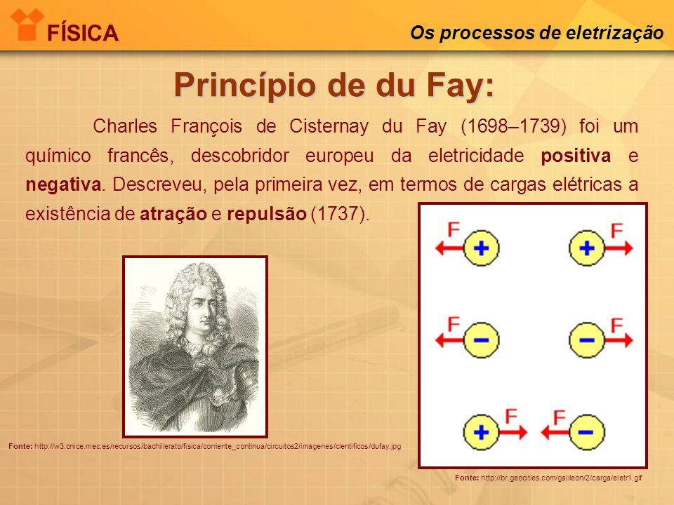 Princípio de du Fay: FÍSICA Os processos de eletrização