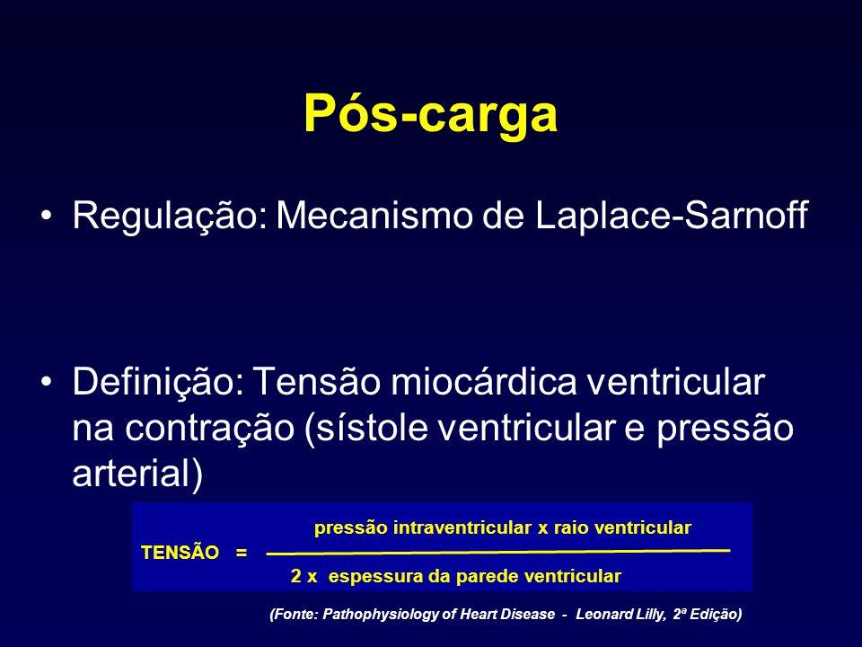 (Fonte: Pathophysiology of Heart Disease - Leonard Lilly, 2ª Edição)