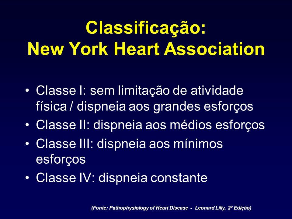 Classificação: New York Heart Association