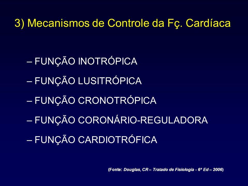 (Fonte: Douglas, CR – Tratado de Fisiologia - 6ª Ed – 2006)