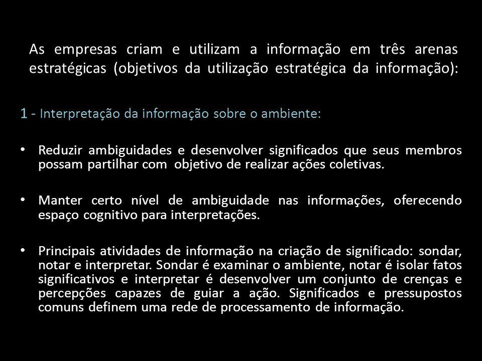 As empresas criam e utilizam a informação em três arenas estratégicas (objetivos da utilização estratégica da informação):