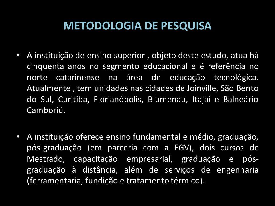 METODOLOGIA DE PESQUISA