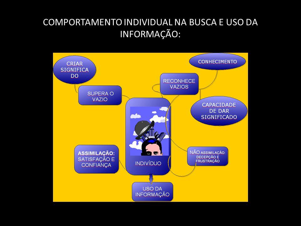 COMPORTAMENTO INDIVIDUAL NA BUSCA E USO DA INFORMAÇÃO: