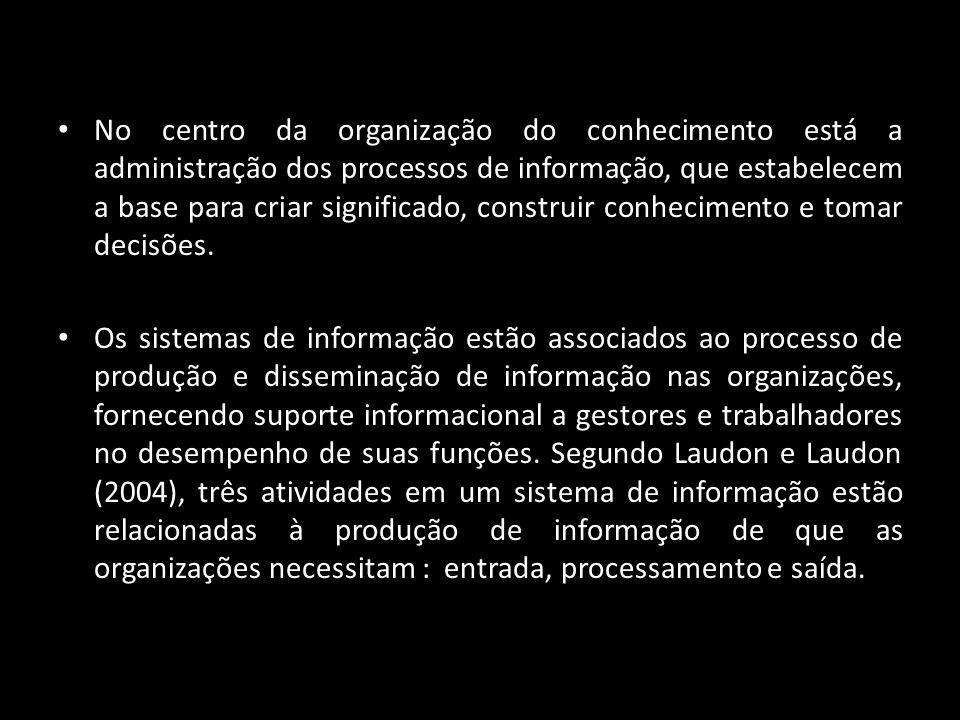 No centro da organização do conhecimento está a administração dos processos de informação, que estabelecem a base para criar significado, construir conhecimento e tomar decisões.