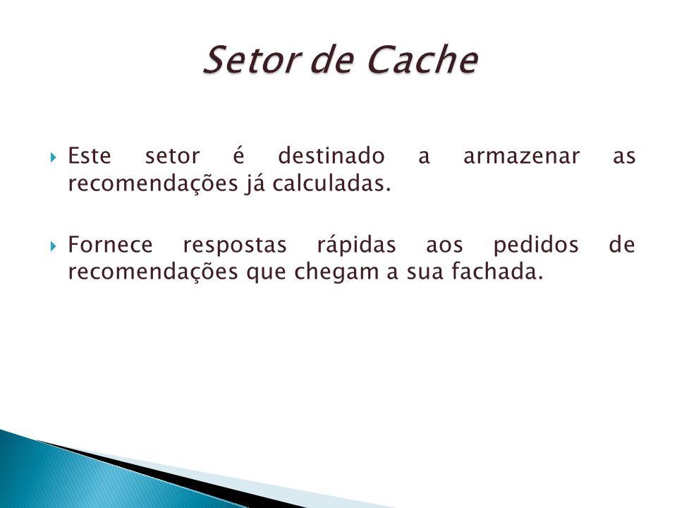 Setor de Cache Este setor é destinado a armazenar as recomendações já calculadas.