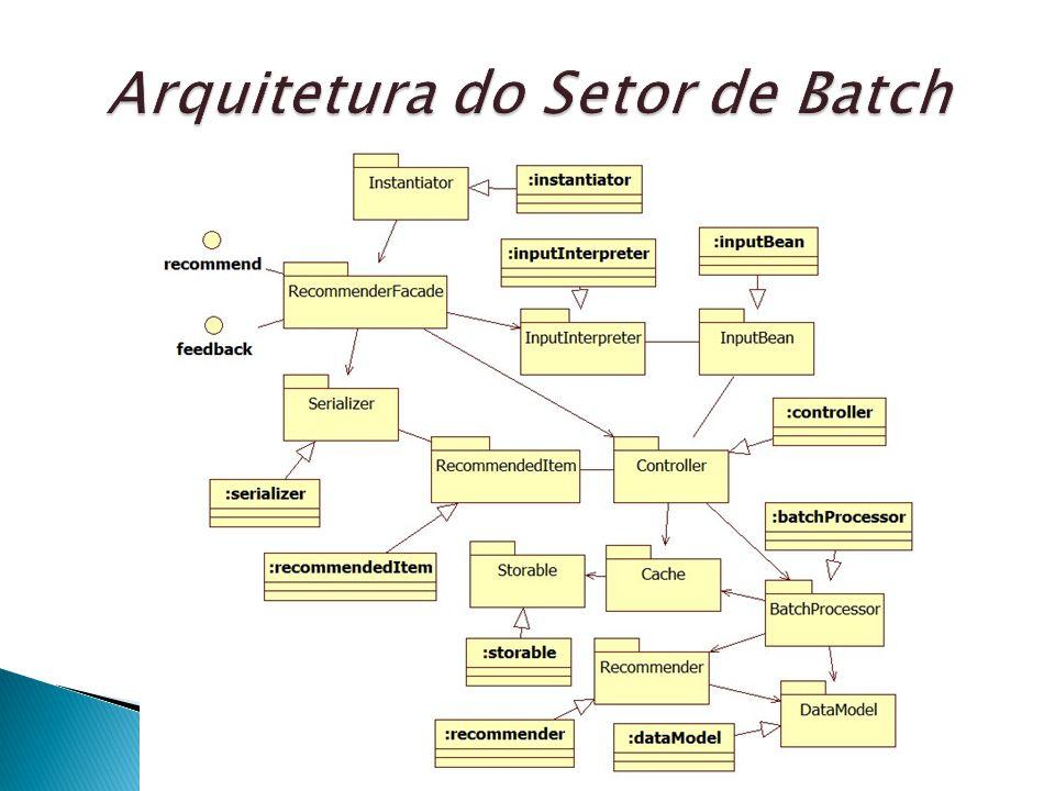 Arquitetura do Setor de Batch