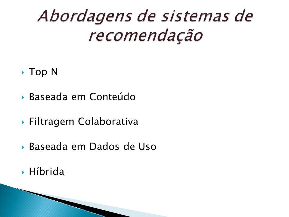 Abordagens de sistemas de recomendação