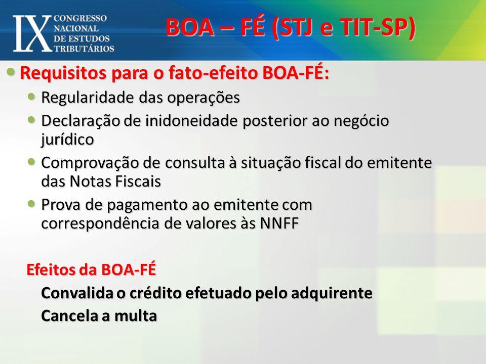 BOA – FÉ (STJ e TIT-SP) Requisitos para o fato-efeito BOA-FÉ:
