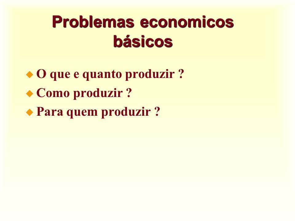 Problemas economicos básicos
