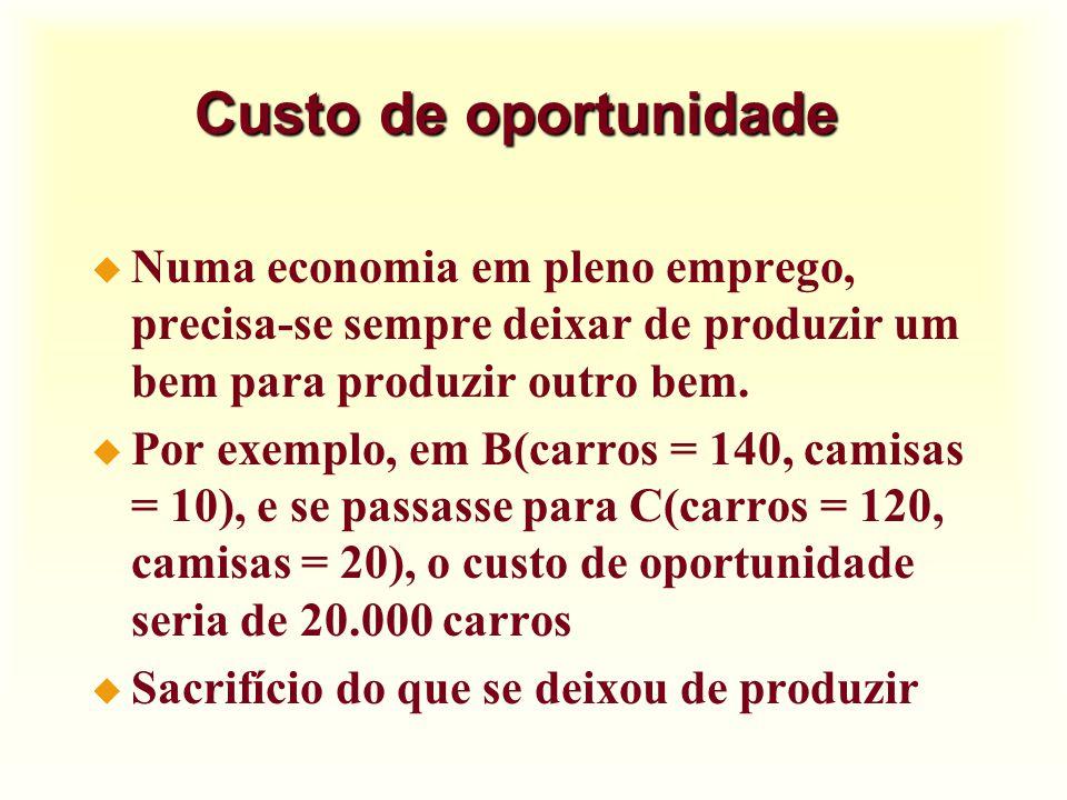 Custo de oportunidade Numa economia em pleno emprego, precisa-se sempre deixar de produzir um bem para produzir outro bem.