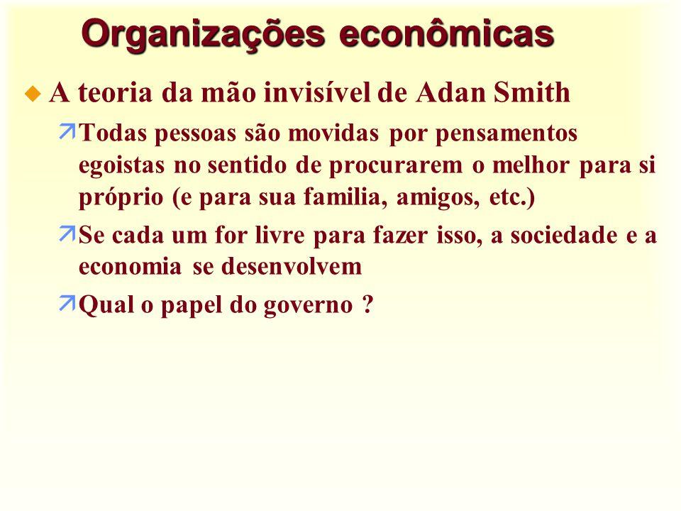 Organizações econômicas