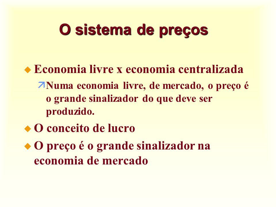 O sistema de preços Economia livre x economia centralizada