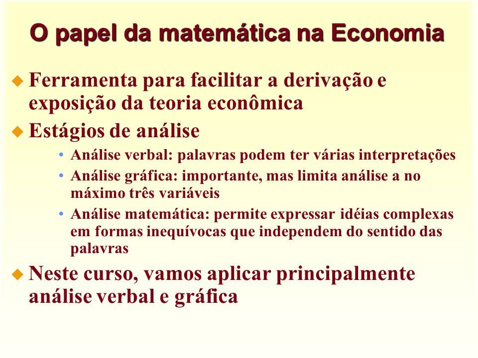 O papel da matemática na Economia