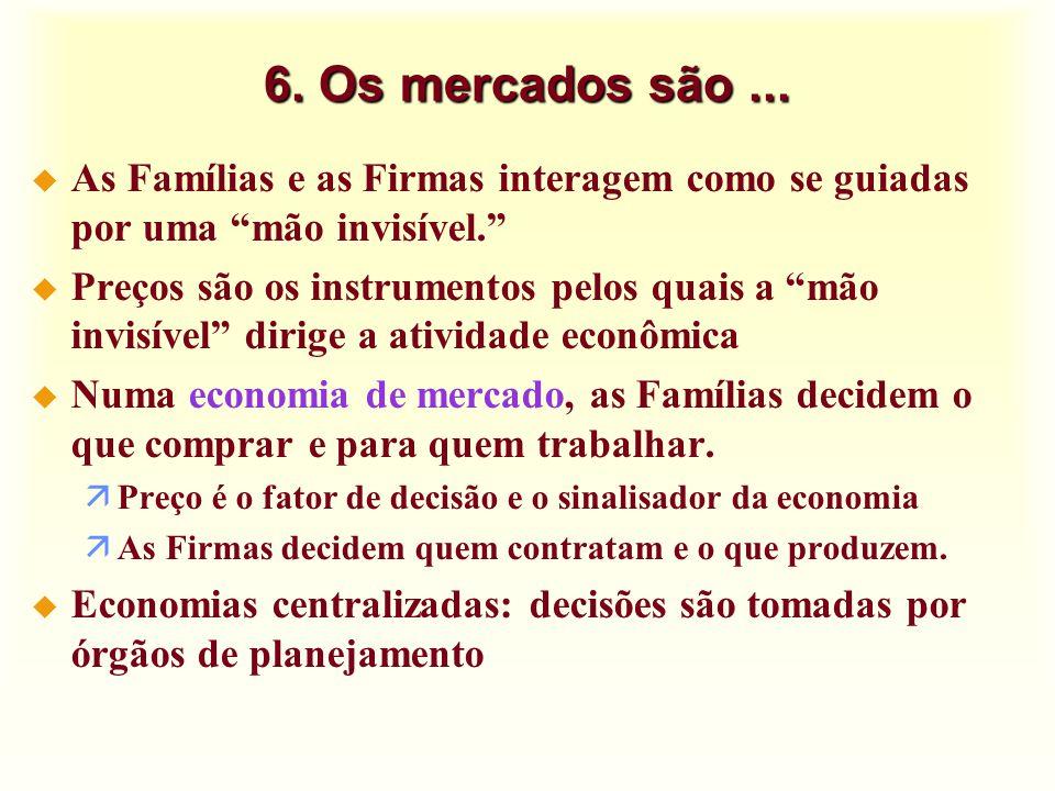 6. Os mercados são ... As Famílias e as Firmas interagem como se guiadas por uma mão invisível.