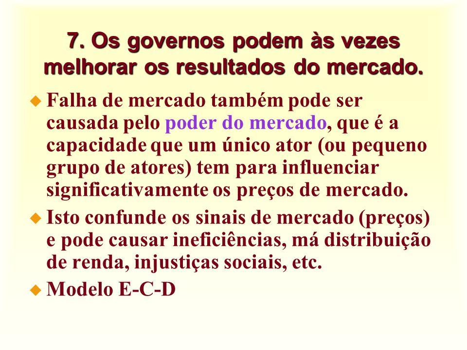 7. Os governos podem às vezes melhorar os resultados do mercado.