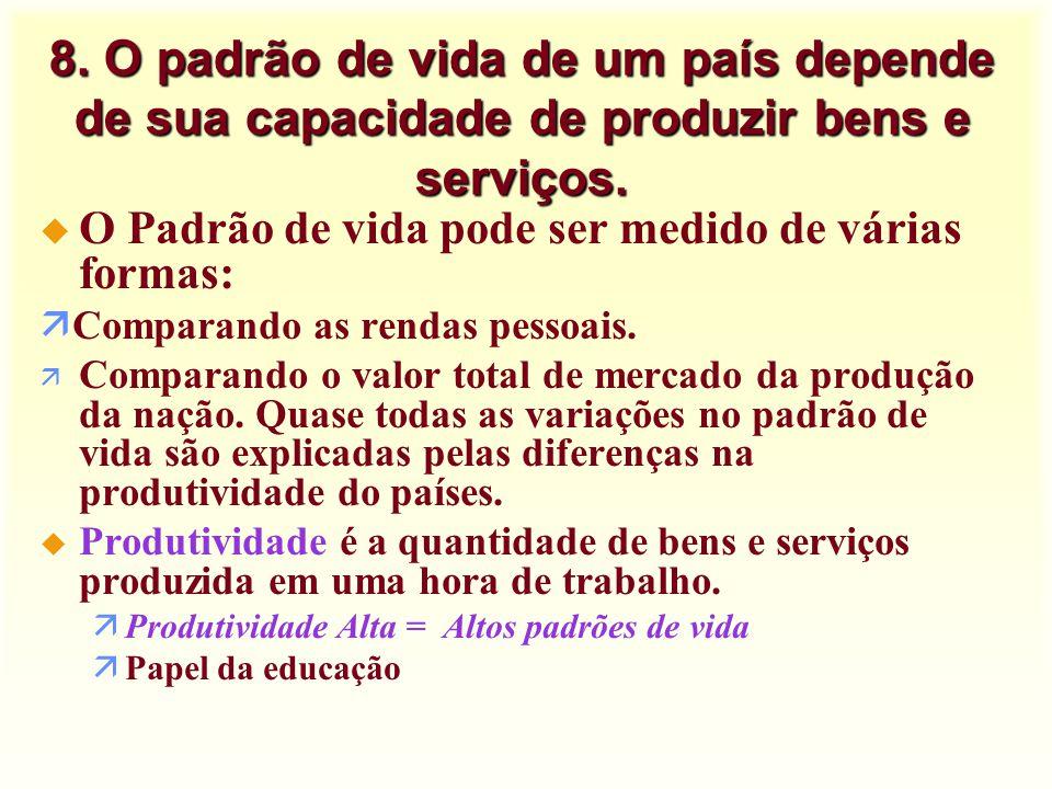 8. O padrão de vida de um país depende de sua capacidade de produzir bens e serviços.