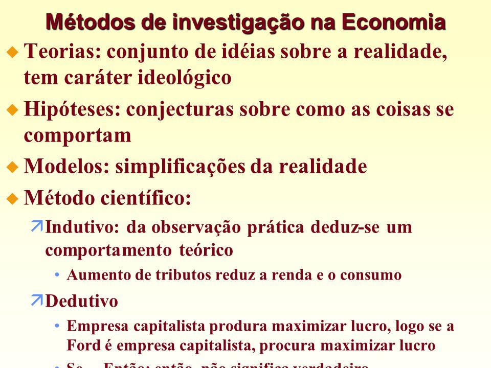 Métodos de investigação na Economia