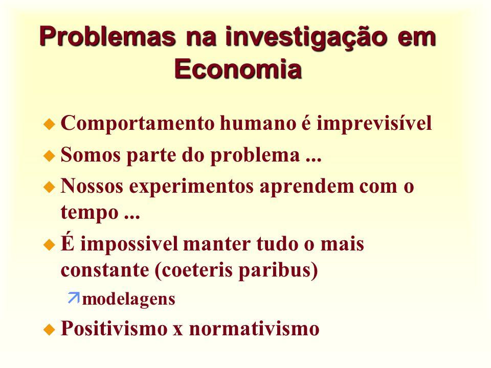 Problemas na investigação em Economia