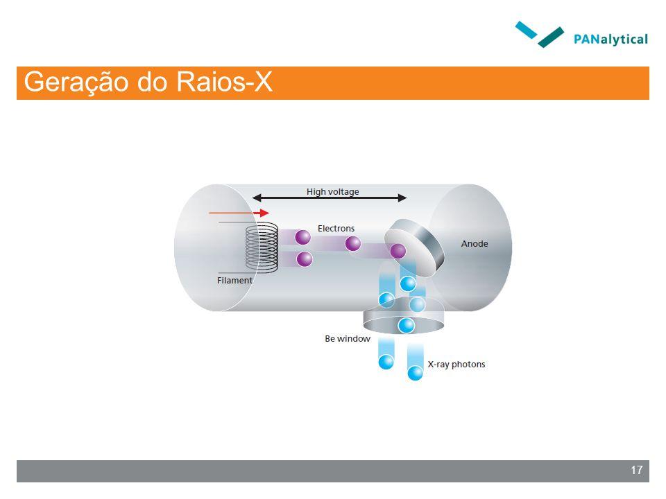 Geração do Raios-X