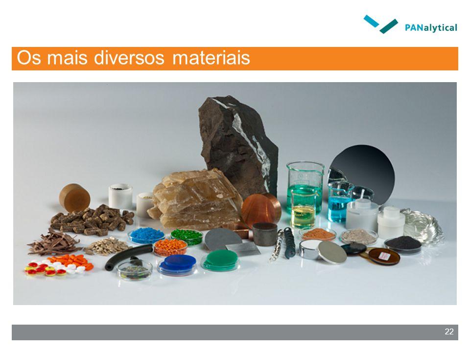 Os mais diversos materiais