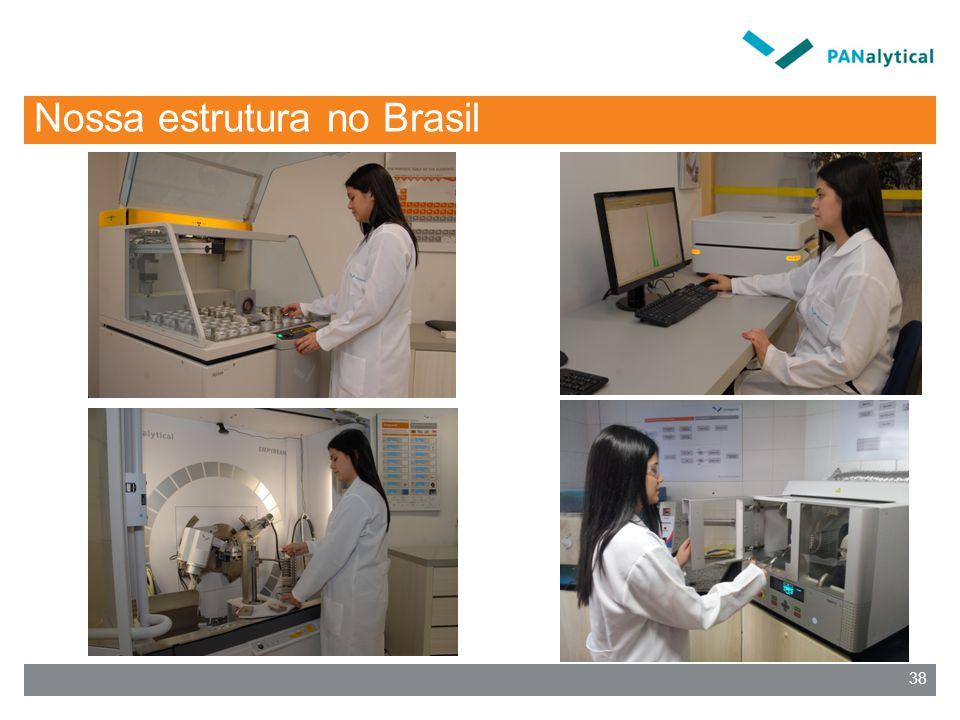 Nossa estrutura no Brasil
