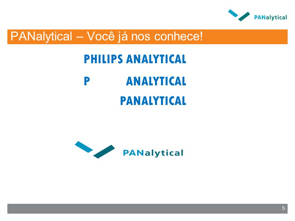 PANalytical – Você já nos conhece!