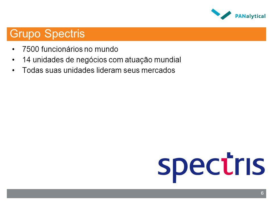 Grupo Spectris 7500 funcionários no mundo