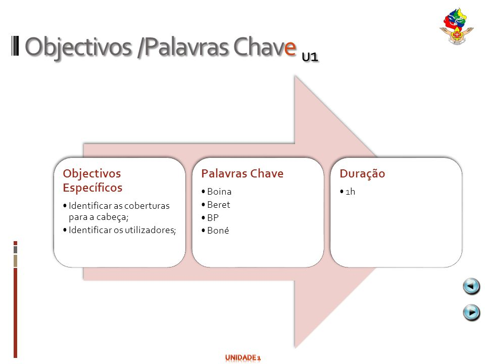 Objectivos /Palavras Chave u1