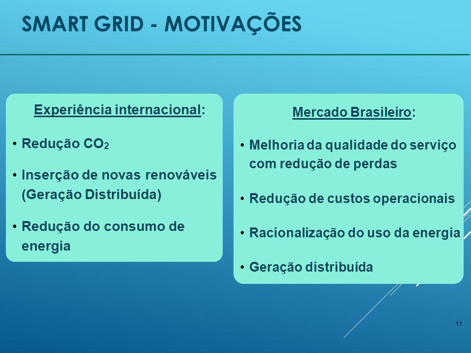 Smart Grid - Motivações
