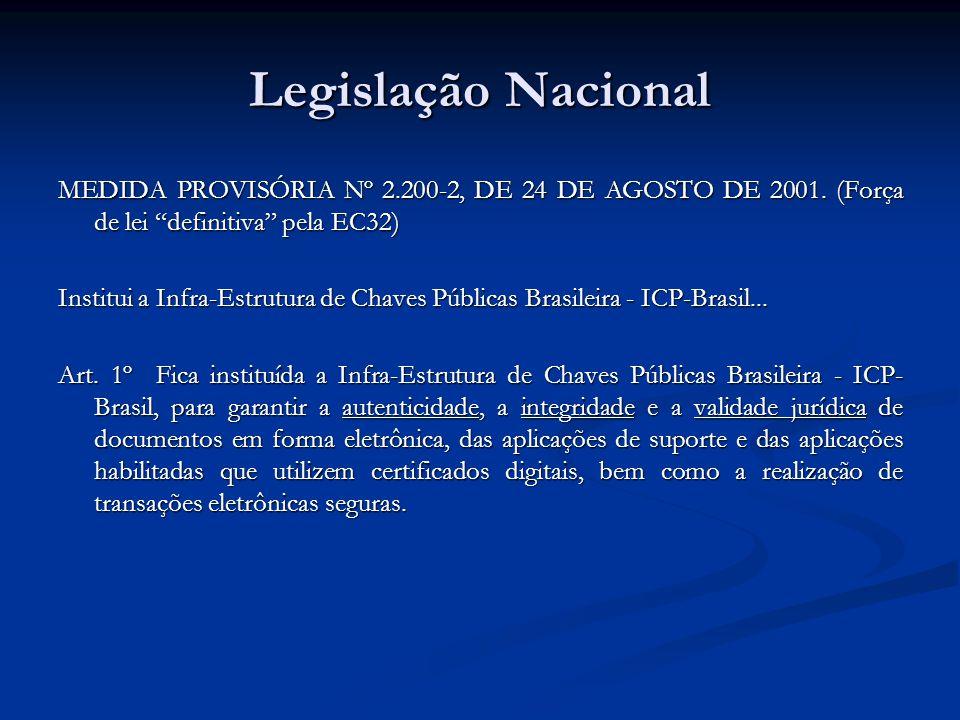 Legislação Nacional MEDIDA PROVISÓRIA Nº 2.200-2, DE 24 DE AGOSTO DE 2001. (Força de lei definitiva pela EC32)