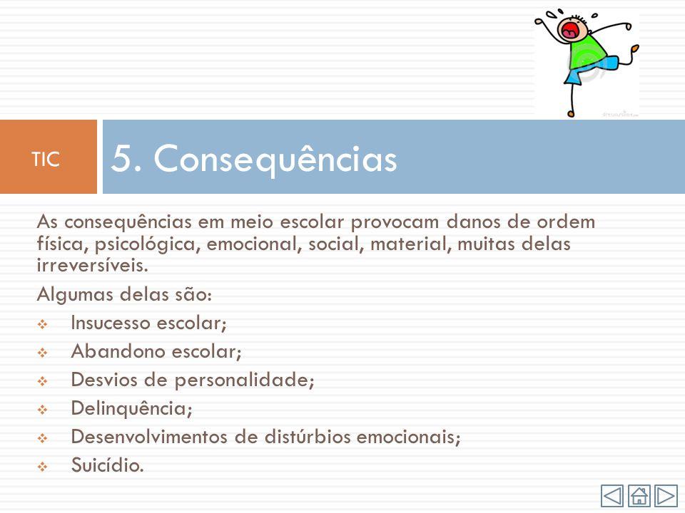5. Consequências TIC.