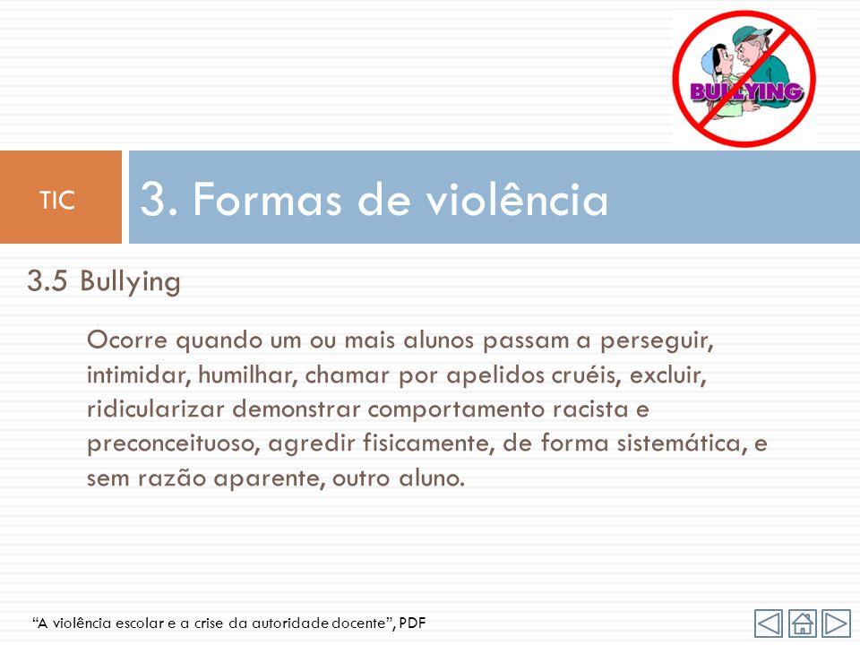 3. Formas de violência 3.5 Bullying TIC