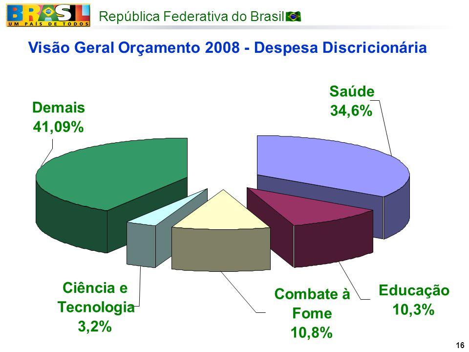 Visão Geral Orçamento 2008 - Despesa Discricionária