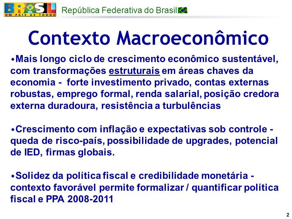 Contexto Macroeconômico