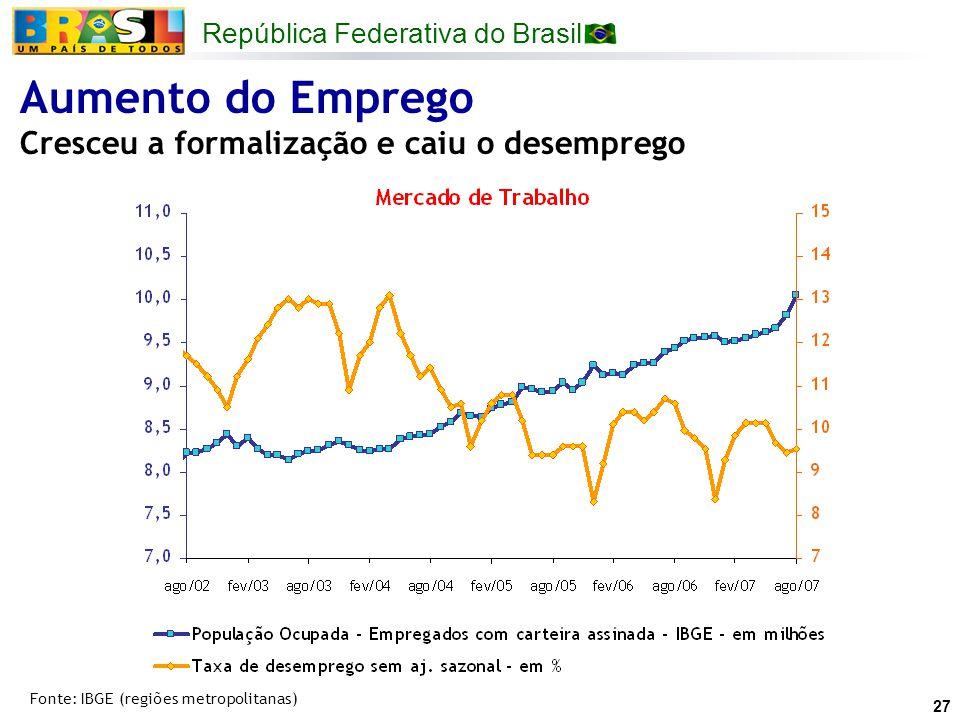 Aumento do Emprego Cresceu a formalização e caiu o desemprego