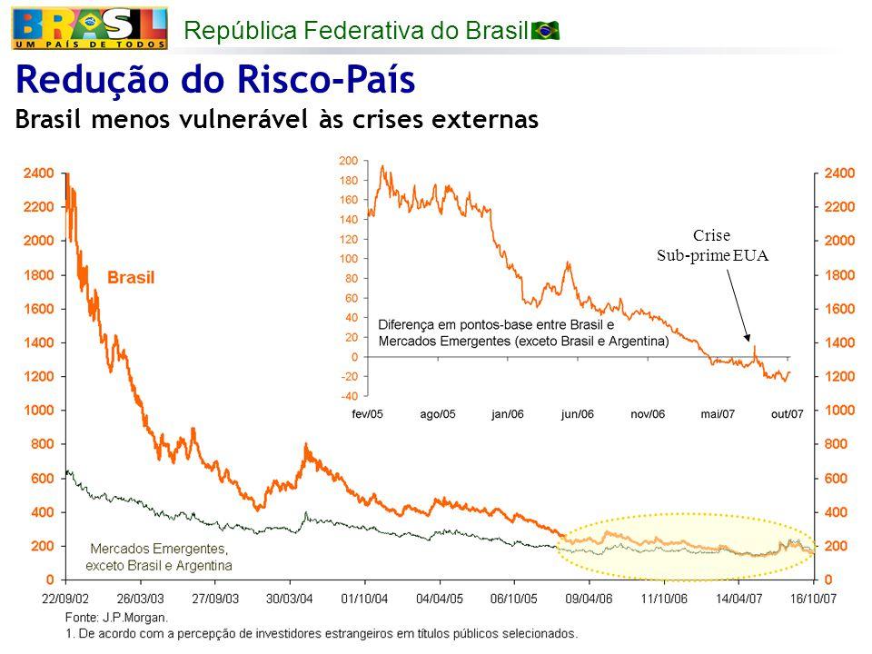 Redução do Risco-País Brasil menos vulnerável às crises externas Crise