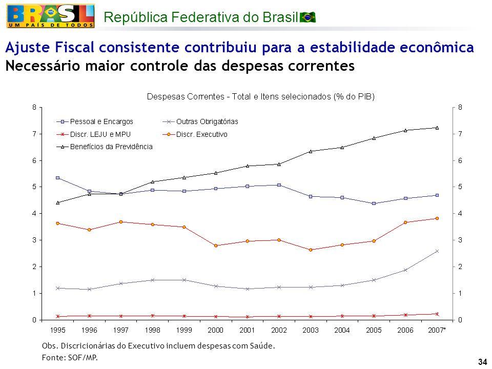 Ajuste Fiscal consistente contribuiu para a estabilidade econômica