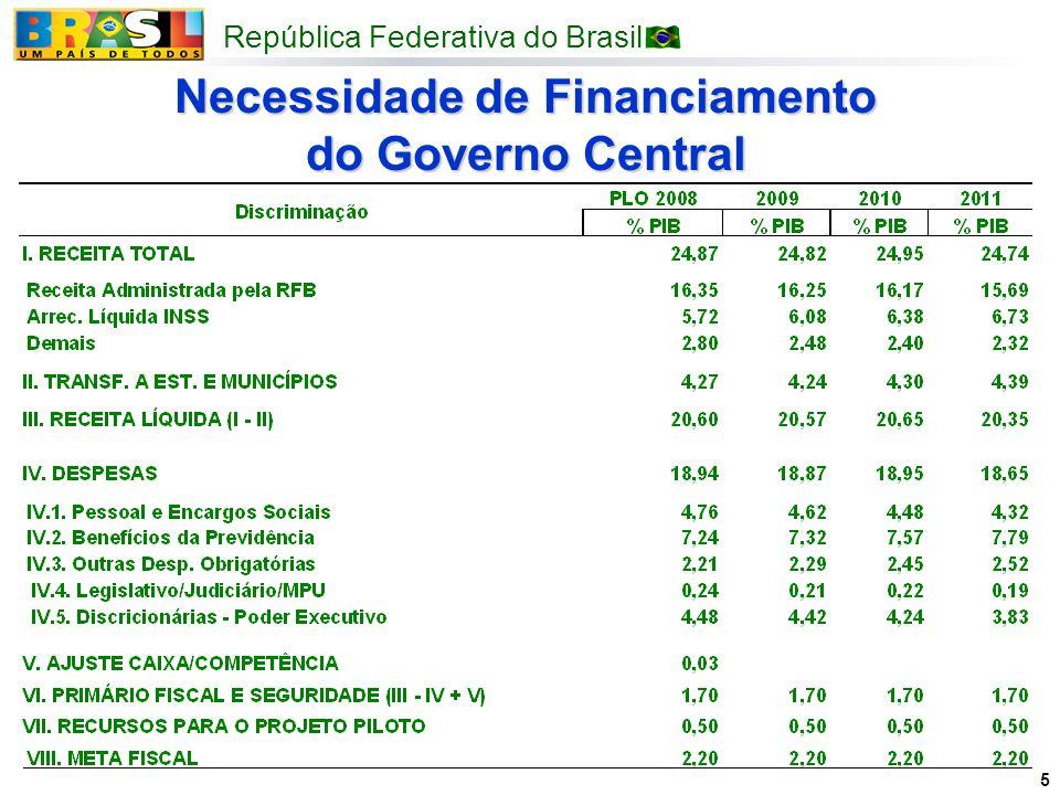 Necessidade de Financiamento do Governo Central