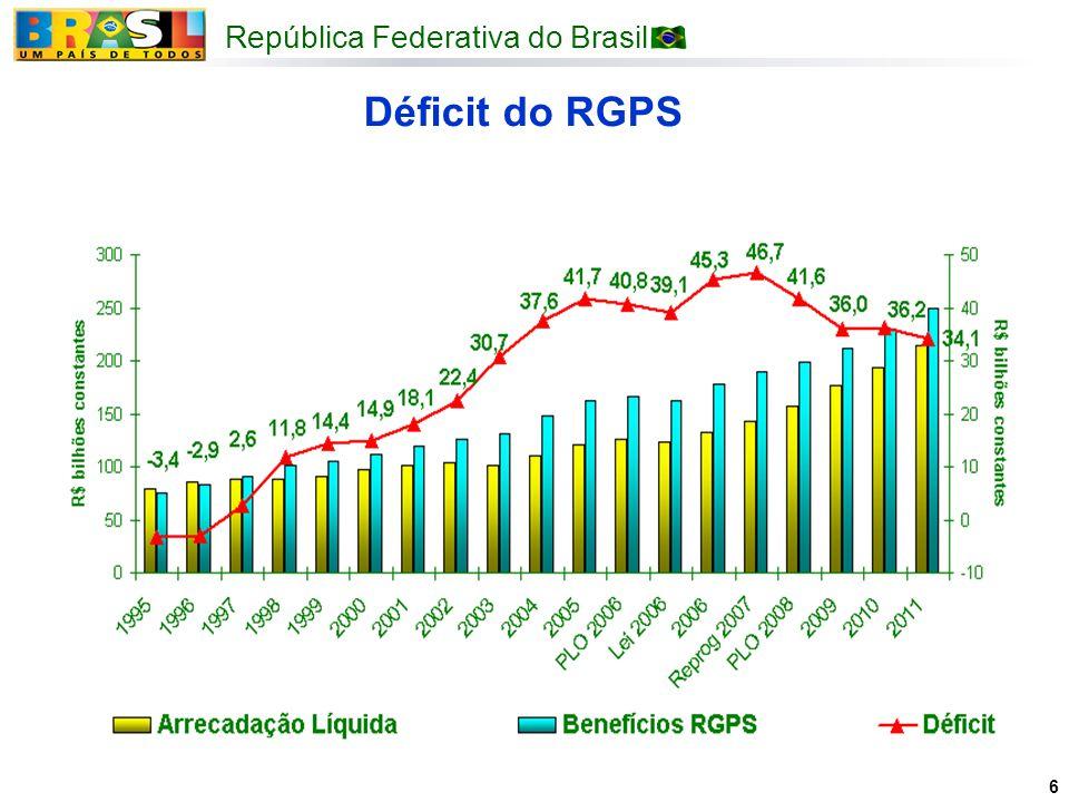 Déficit do RGPS RESUMO. Déficit do Regime Geral da Previdência Social.