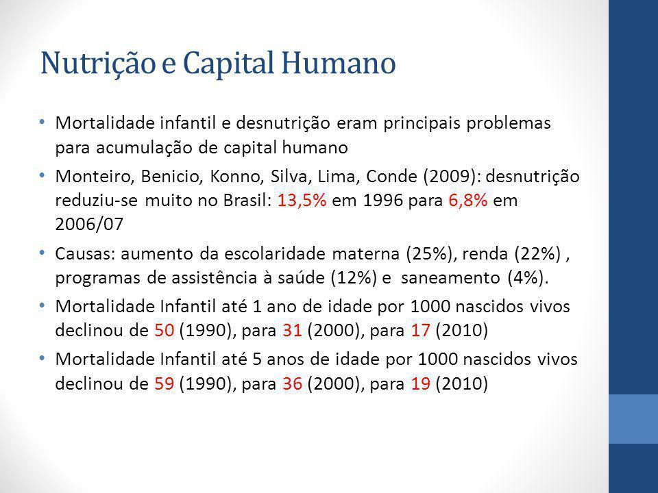 Nutrição e Capital Humano