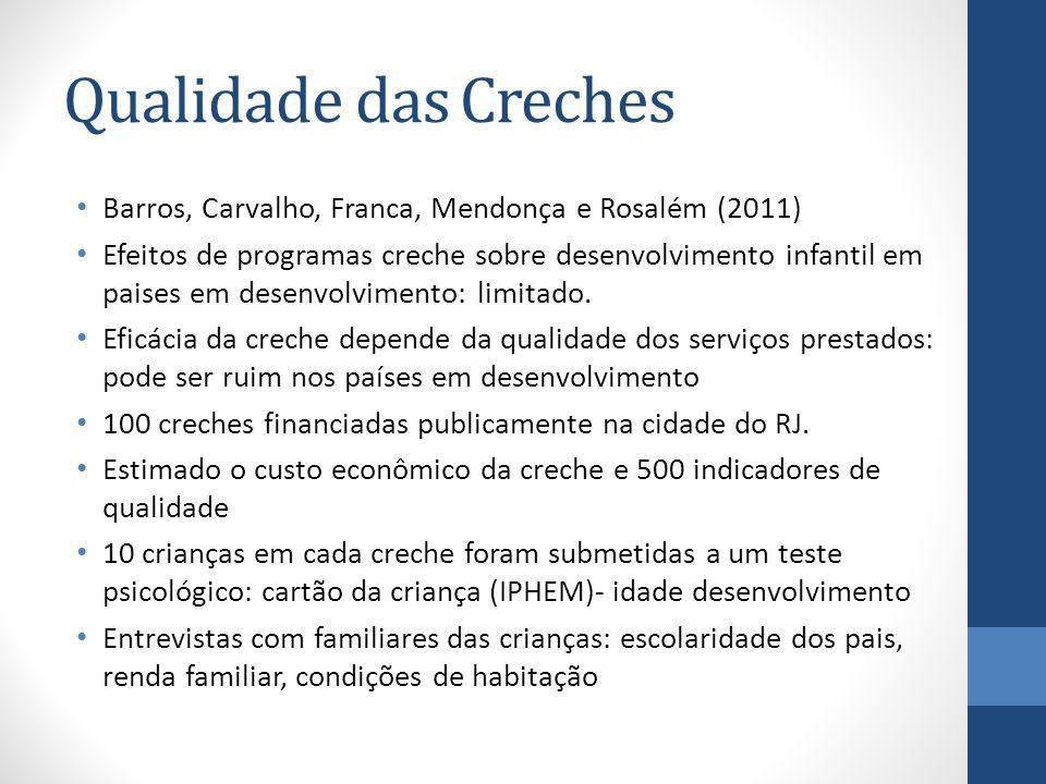 Qualidade das Creches Barros, Carvalho, Franca, Mendonça e Rosalém (2011)